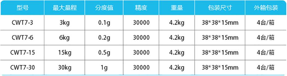 高精度计重桌秤-CWT7产品参数