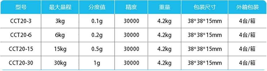 高精度计数桌秤-CCT20产品参数