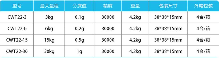 高精度计重桌秤-CWT22产品参数