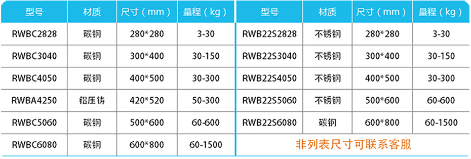 简易计数台秤-RWB产品参数