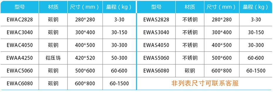 高精度计重台秤-EWA产品参数